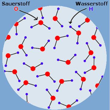unstrukturierte Wassermoleküle